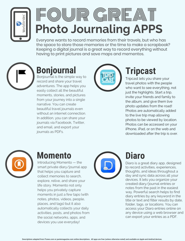 4 Great Photo Journaling Apps
